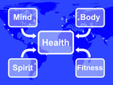 Health Map Means Mind Body Spirit And Fitness Wellbeing