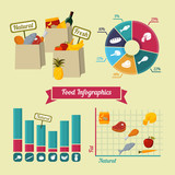 Supermarket foods infographics elements