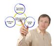 Software Asset Management