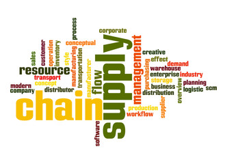 Supply chain word cloud