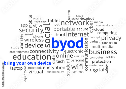BYOD Bring Your Own Device Word Cloud