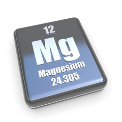 Magnesium symbol from periodic table on a black box