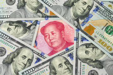 US dollar against China Yuan