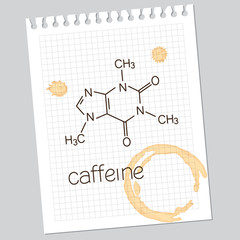 Caffeine molecule on squared notebook paper with coffee stains