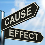 Cause And Effect Signpost Means Results Of Actions