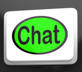 Chat Button Shows Talking Typing Or Texting