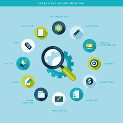 Search engine optimization process. Flat design concept.