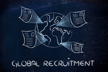 global international recruitment process