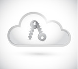 cloud computing keys illustration design