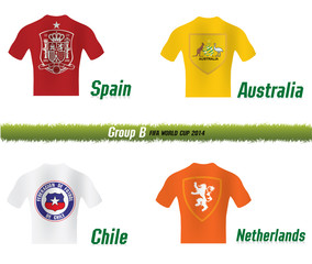 FIFA WORLD CUP 2014 GROUP B