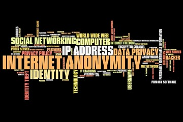 Internet anonymity - conceptual word cloud