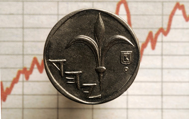 Tel Aviv Stock Exchange הבורסה לניירות ערך בתל אביב
