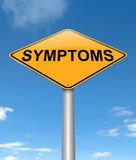 Symptoms concept. poster