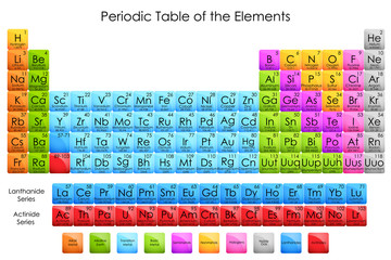 vector illustration of diagram of periodic table of elements