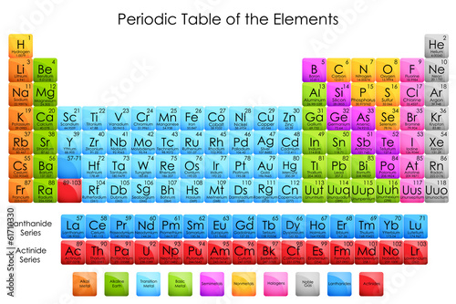 ilustracji wektorowych schematu okresowego pierwiastków