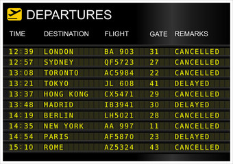 Flights departures board isolated on white background © sablin