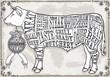 Vintage Pastel Page of Cut of Beef