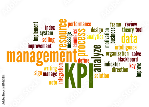 Key Performance Indicator word cloud