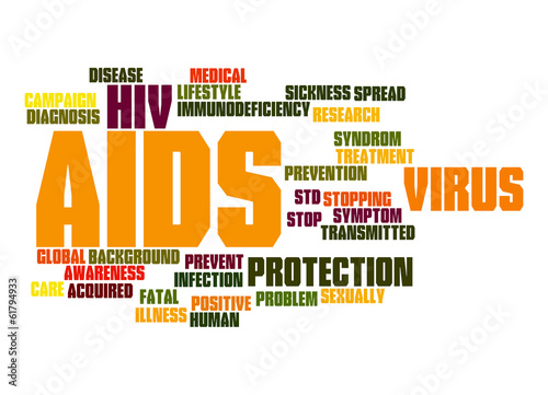 AIDS word cloud