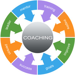 Coaching Word Circle Concept
