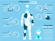 INFOGRAPHIC TECHNOLOGY CYBORG MAN