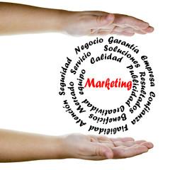 Marketing y otros conceptos de la empresa actual