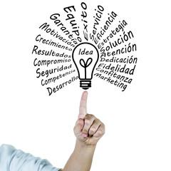 Ideas y conceptos de la empresa actual en acción