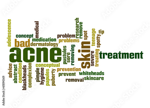 Acne word cloud