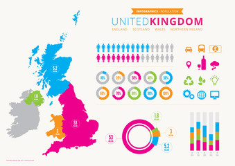 UK infographic with icons