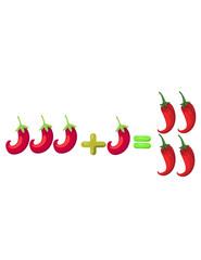 chilli to learn mathematics