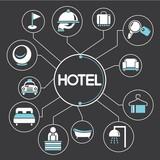hotel concept mind mapping, info graphics