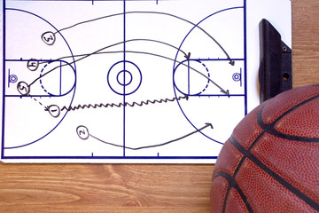 Basketball Fast Break Diagram and Ball
