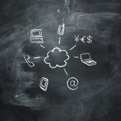 Cloud computing & technology symbols drawn on chalkboard.