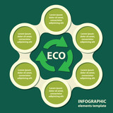 ecological concept. recycling ecological, infographics