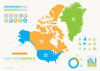 Northern American Infographic