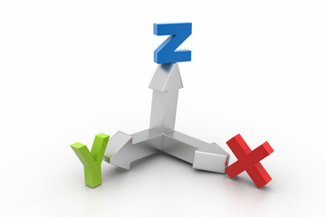 direction of x,y and z axis