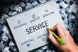 Service-Konzept