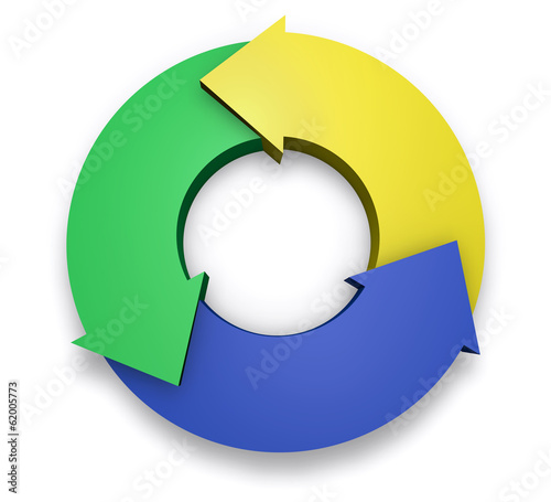Business Arrows Cycle Chart Diagram