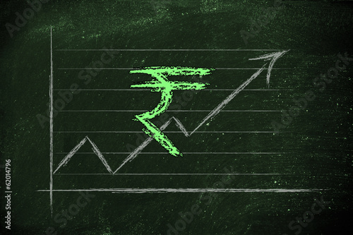 stock exchange graph with rupee currency symbol