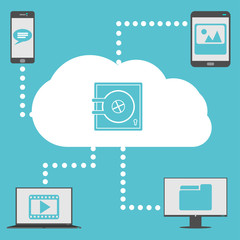 Safe Cloud Computing