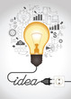 Concept of productive business ideas