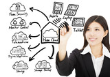 Business woman drawing home cloud technology concept