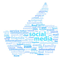 Social Media Thumb Up Word Cloud Concept