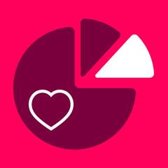 chart  Heart.