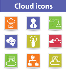 Cloud,Network,Commu nication icons,vector
