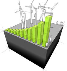 Wind power industry diagram