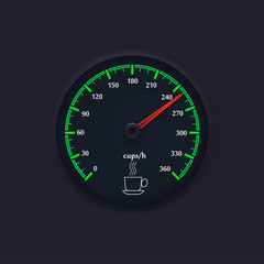 Speedometer with coffe icon