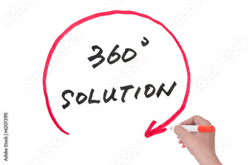 360 degree solution