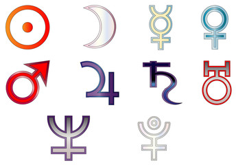 Signs of the Planets