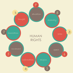 Human rights. Flat style diagram.
